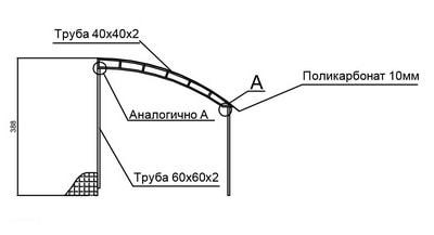 Эскиз навеса №002