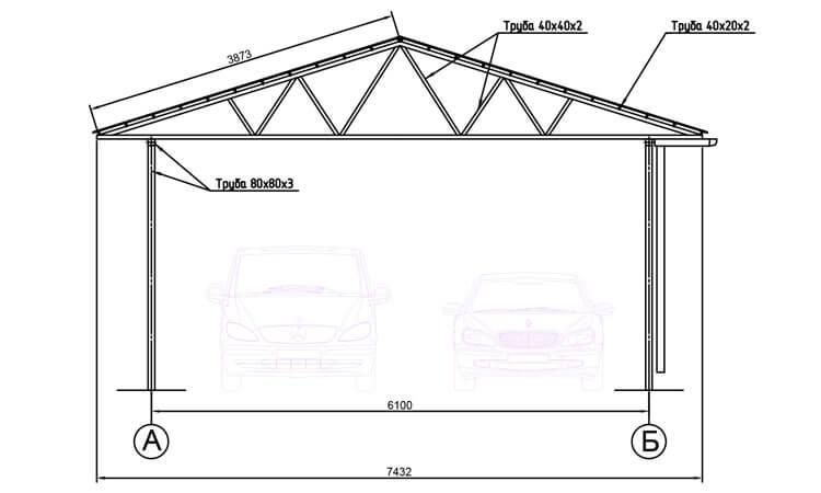 Навес для машин из поликарбоната своими руками чертежи